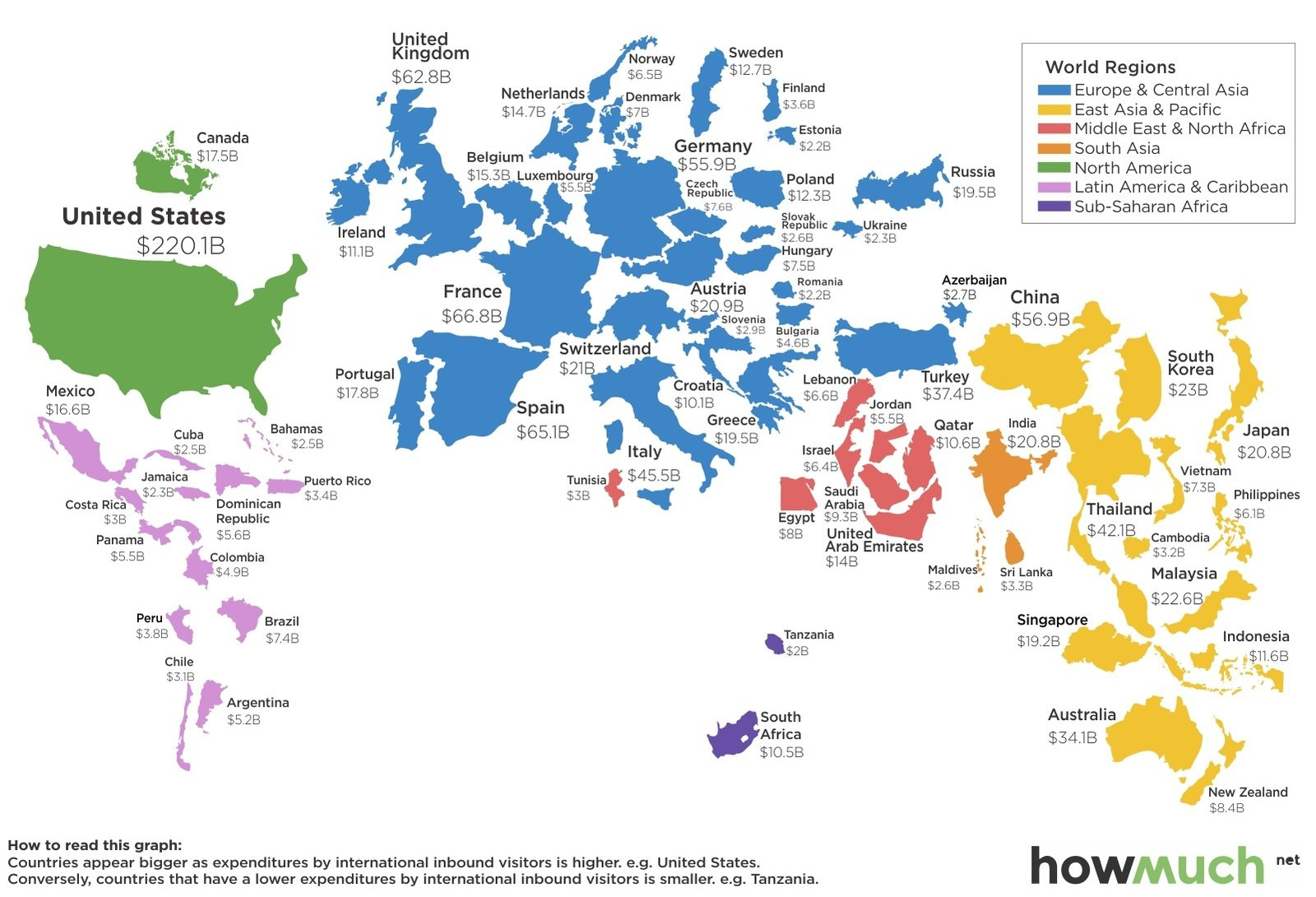 tourism-expenditure-by-country-1.jpg